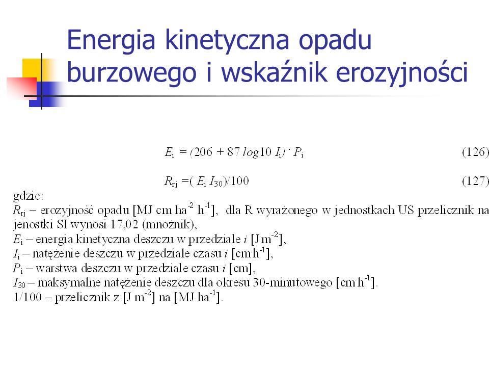 Energia kinetyczna opadu burzowego i wskaźnik erozyjności
