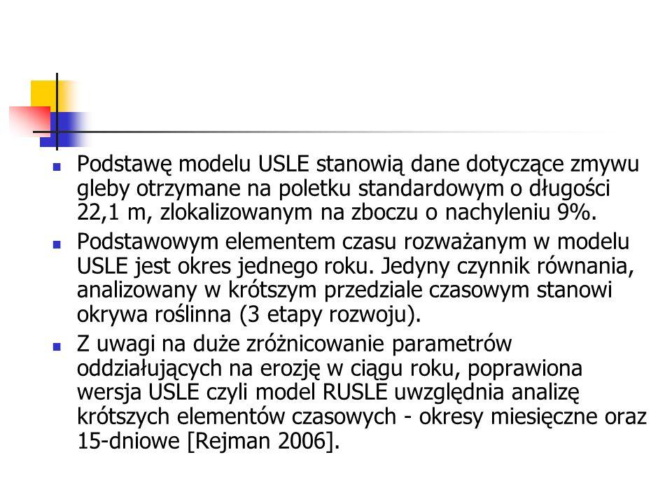 Podstawę modelu USLE stanowią dane dotyczące zmywu gleby otrzymane na poletku standardowym o długości 22,1 m, zlokalizowanym na zboczu o nachyleniu 9%.