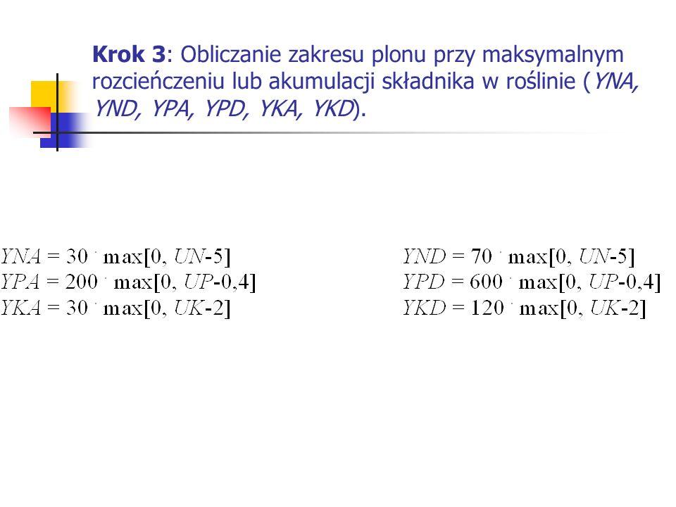 Krok 3: Obliczanie zakresu plonu przy maksymalnym rozcieńczeniu lub akumulacji składnika w roślinie (YNA, YND, YPA, YPD, YKA, YKD).