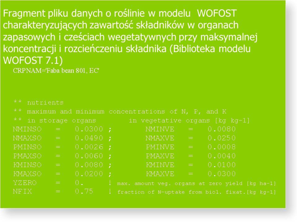 Fragment pliku danych o roślinie w modelu WOFOST charakteryzujących zawartość składników w organach zapasowych i cześciach wegetatywnych przy maksymalnej koncentracji i rozcieńczeniu składnika (Biblioteka modelu WOFOST 7.1)