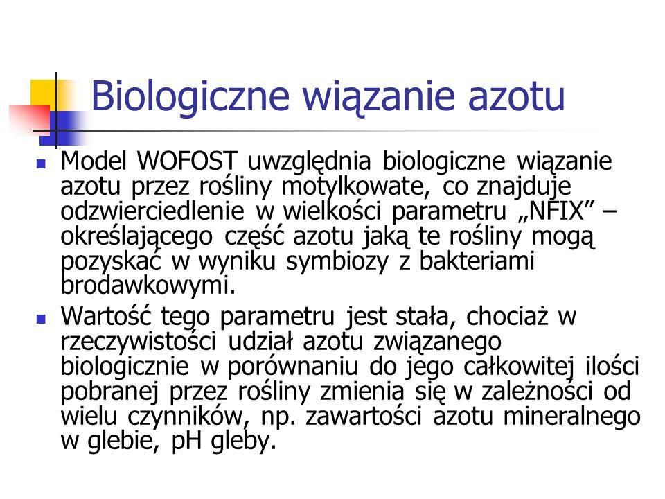 Biologiczne wiązanie azotu