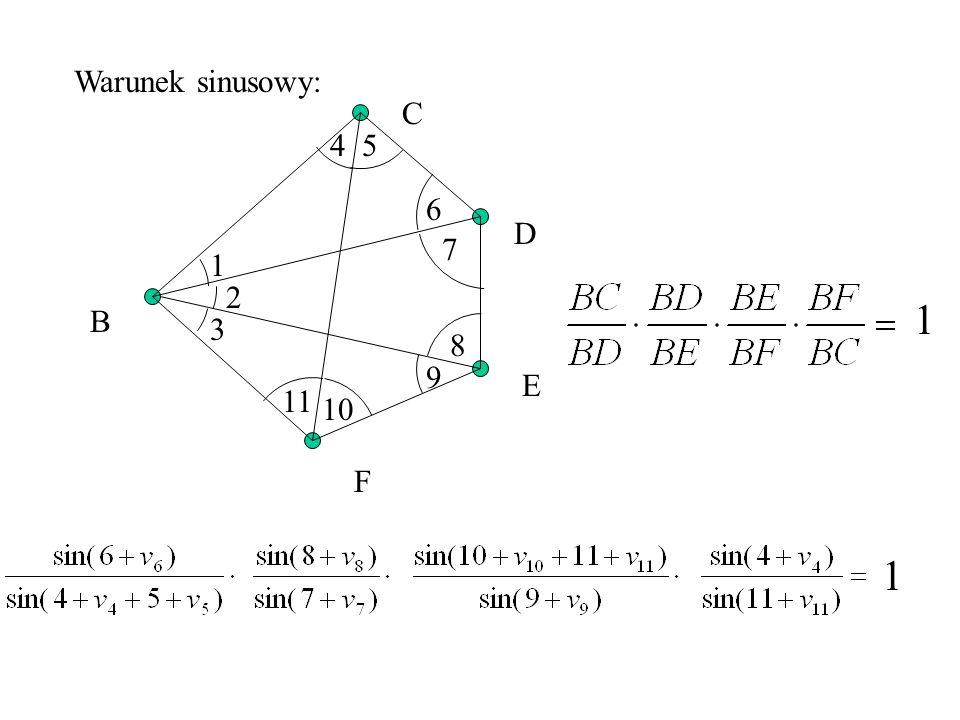 Warunek sinusowy: C 4 5 6 D 7 1 2 1 B 3 8 9 E 11 10 F 1