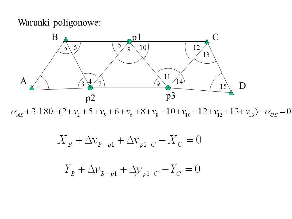 Warunki poligonowe: B p1 C A D p3 p2 6 5 10 12 2 8 13 11 4 14 1 3 7 9