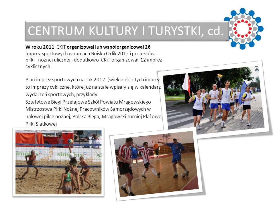 CENTRUM KULTURY I TURYSTKI, cd.