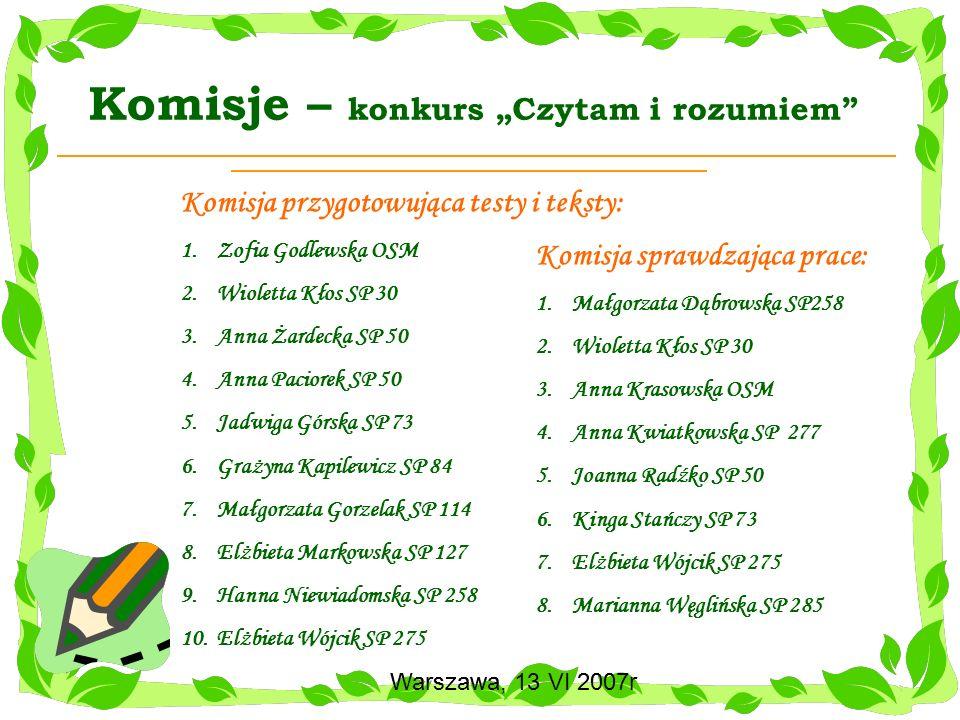 """Komisje – konkurs """"Czytam i rozumiem"""
