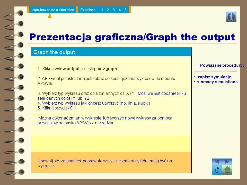 Prezentacja graficzna/Graph the output