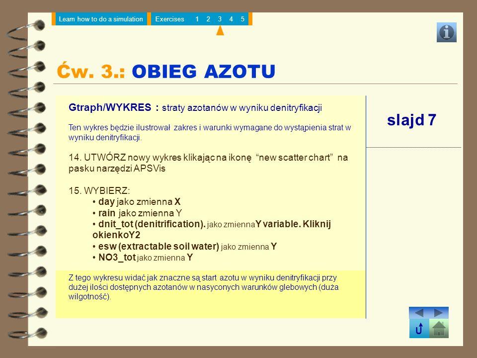 Ćw. 3.: OBIEG AZOTU Gtraph/WYKRES : straty azotanów w wyniku denitryfikacji.