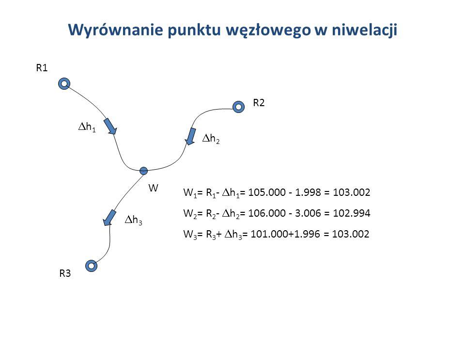 Wyrównanie punktu węzłowego w niwelacji