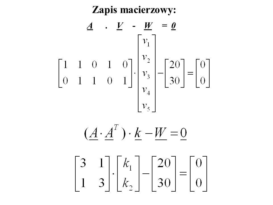 Zapis macierzowy: A . V - W =