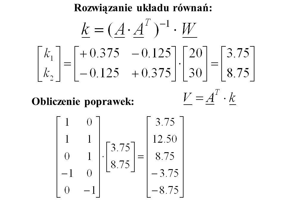 Rozwiązanie układu równań: