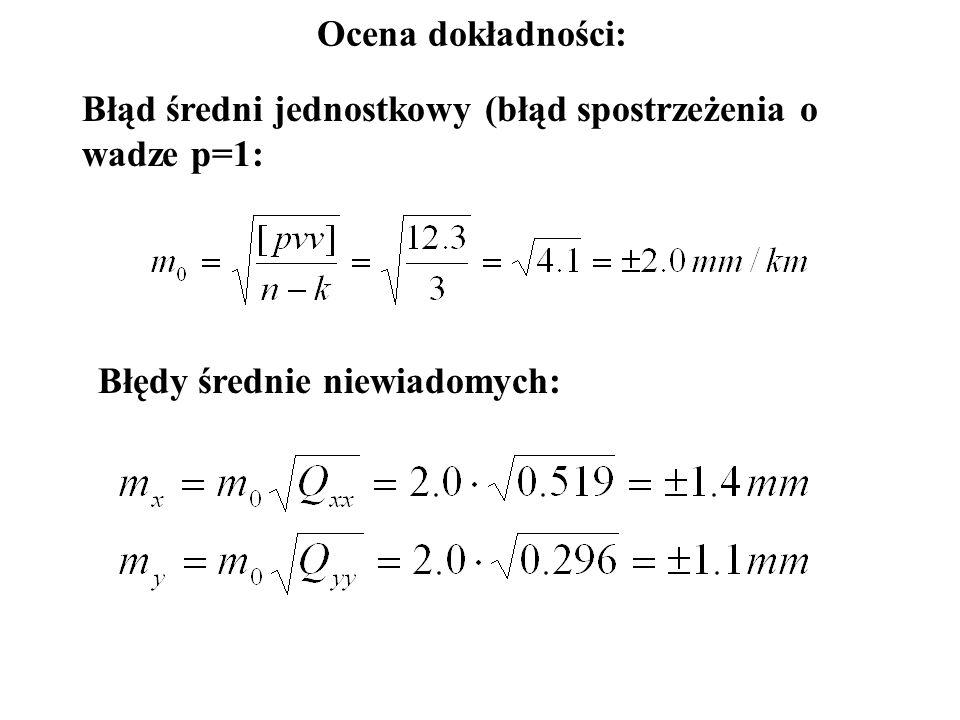Ocena dokładności: Błąd średni jednostkowy (błąd spostrzeżenia o wadze p=1: Błędy średnie niewiadomych: