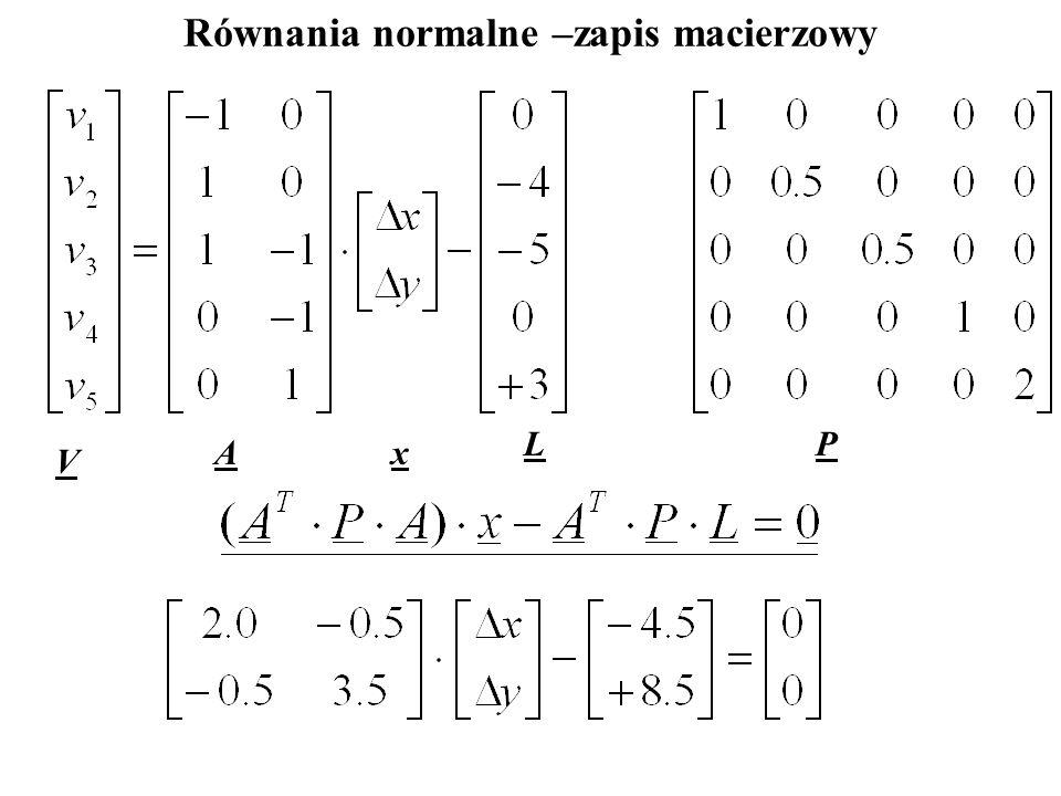 Równania normalne –zapis macierzowy
