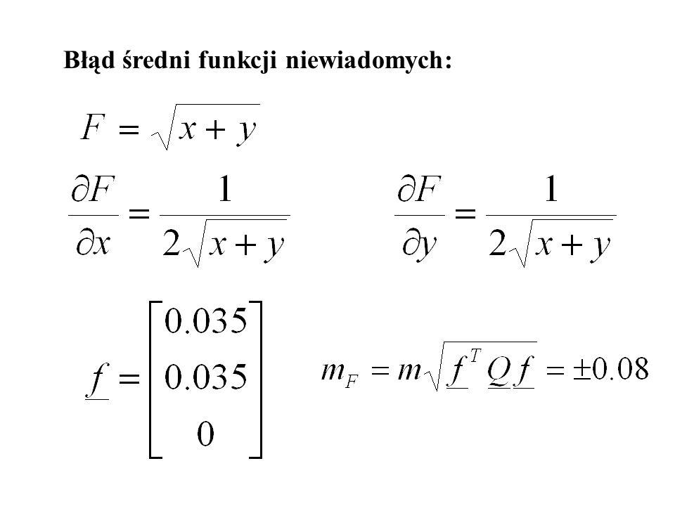 Błąd średni funkcji niewiadomych: