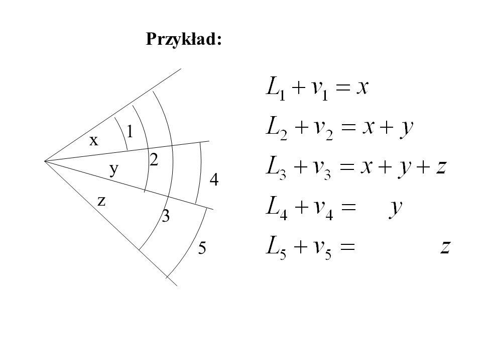 Przykład: 1 x 2 y 4 z 3 5