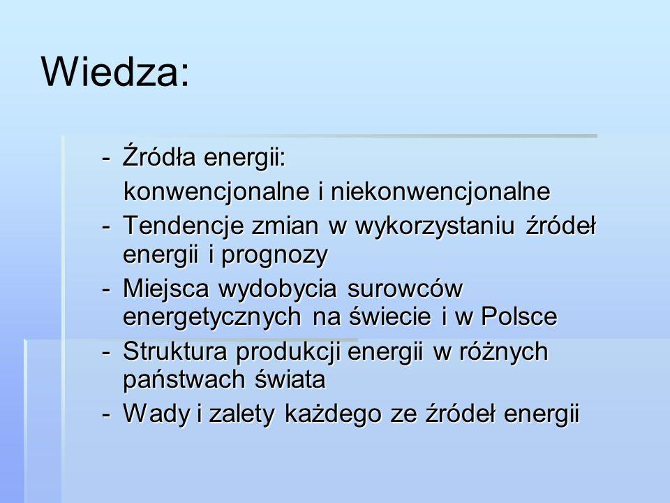 Wiedza: Źródła energii: konwencjonalne i niekonwencjonalne