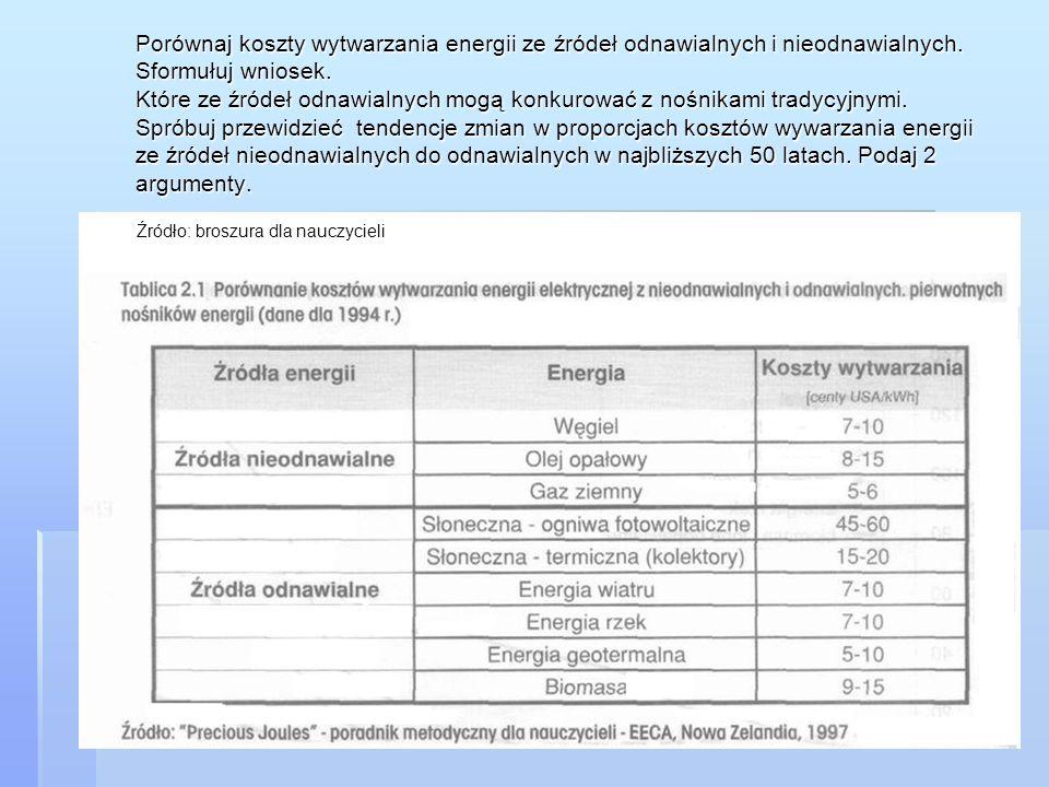 Porównaj koszty wytwarzania energii ze źródeł odnawialnych i nieodnawialnych. Sformułuj wniosek. Które ze źródeł odnawialnych mogą konkurować z nośnikami tradycyjnymi. Spróbuj przewidzieć tendencje zmian w proporcjach kosztów wywarzania energii ze źródeł nieodnawialnych do odnawialnych w najbliższych 50 latach. Podaj 2 argumenty.