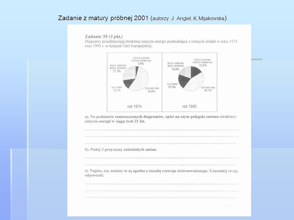 Zadanie z matury próbnej 2001 (autorzy: J. Angiel, K. Mijakowska)