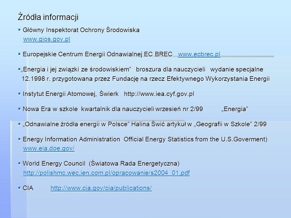 Źródła informacji Główny Inspektorat Ochrony Środowiska