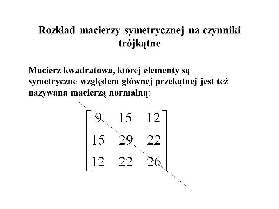 Rozkład macierzy symetrycznej na czynniki trójkątne