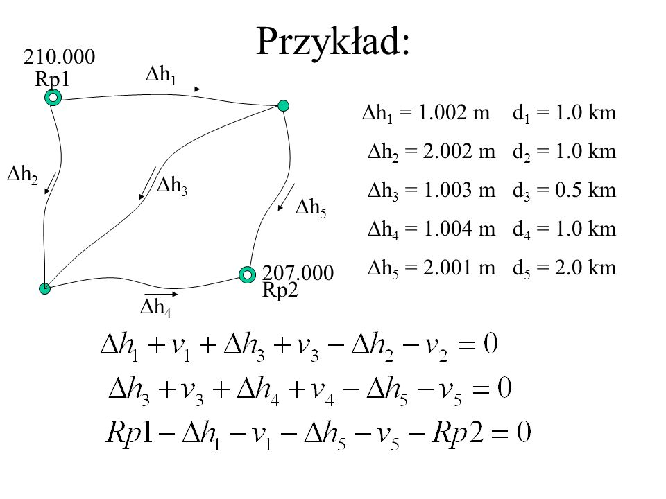 Przykład: 210.000 Dh1 Rp1 Dh1 = 1.002 m d1 = 1.0 km
