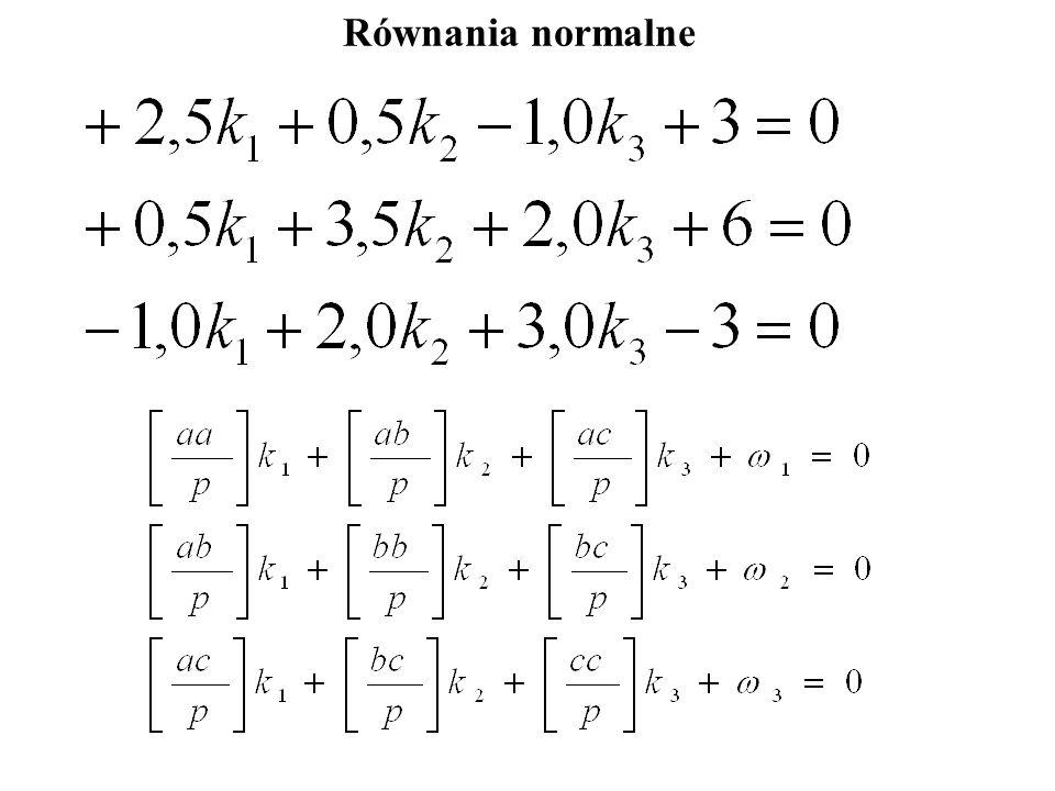 Równania normalne