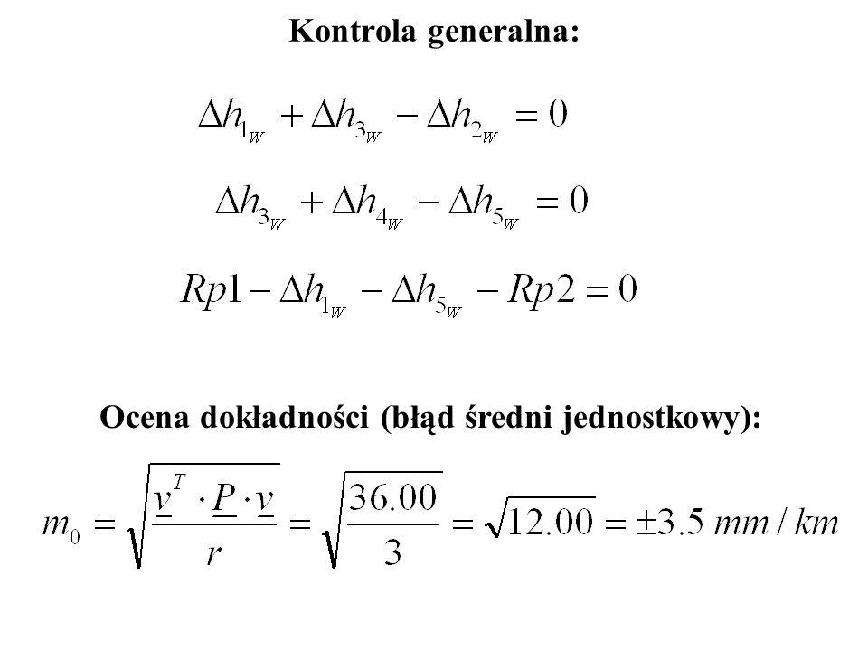 Ocena dokładności (błąd średni jednostkowy):