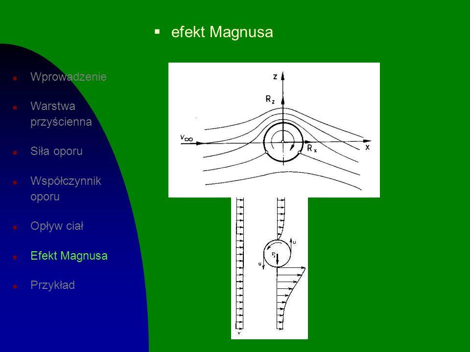 efekt Magnusa Wprowadzenie Warstwa przyścienna Siła oporu