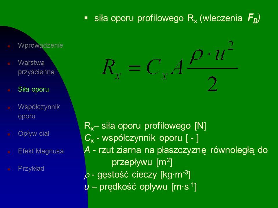 siła oporu profilowego Rx (wleczenia FD)