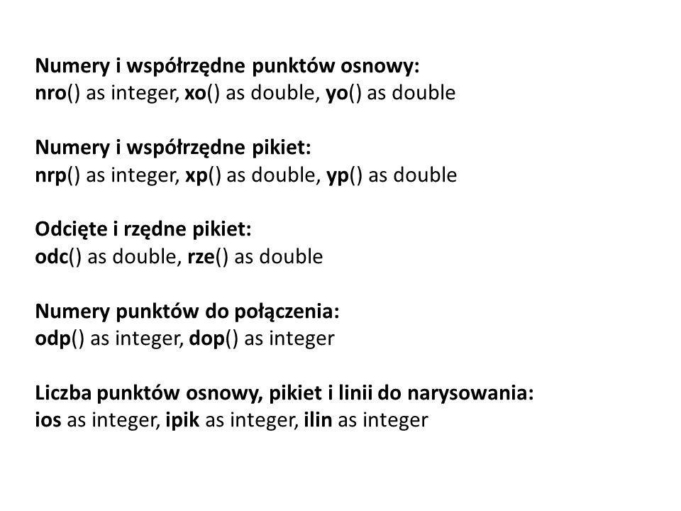 Numery i współrzędne punktów osnowy: