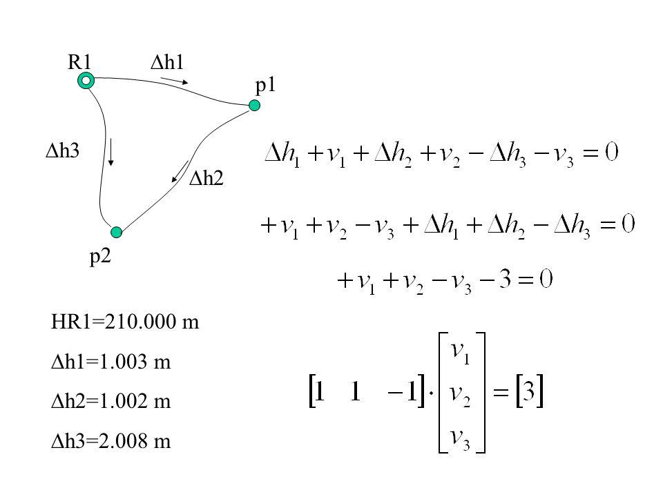 R1 Dh1 p1 Dh3 Dh2 p2 HR1=210.000 m Dh1=1.003 m Dh2=1.002 m Dh3=2.008 m