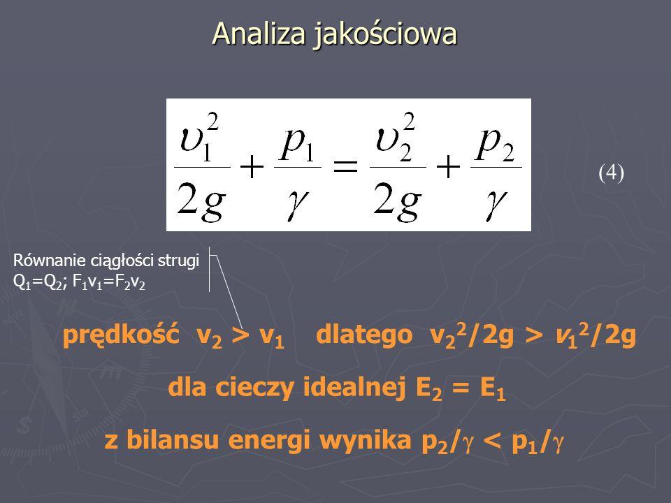 Analiza jakościowa prędkość v2 > v1 dlatego v22/2g > v12/2g
