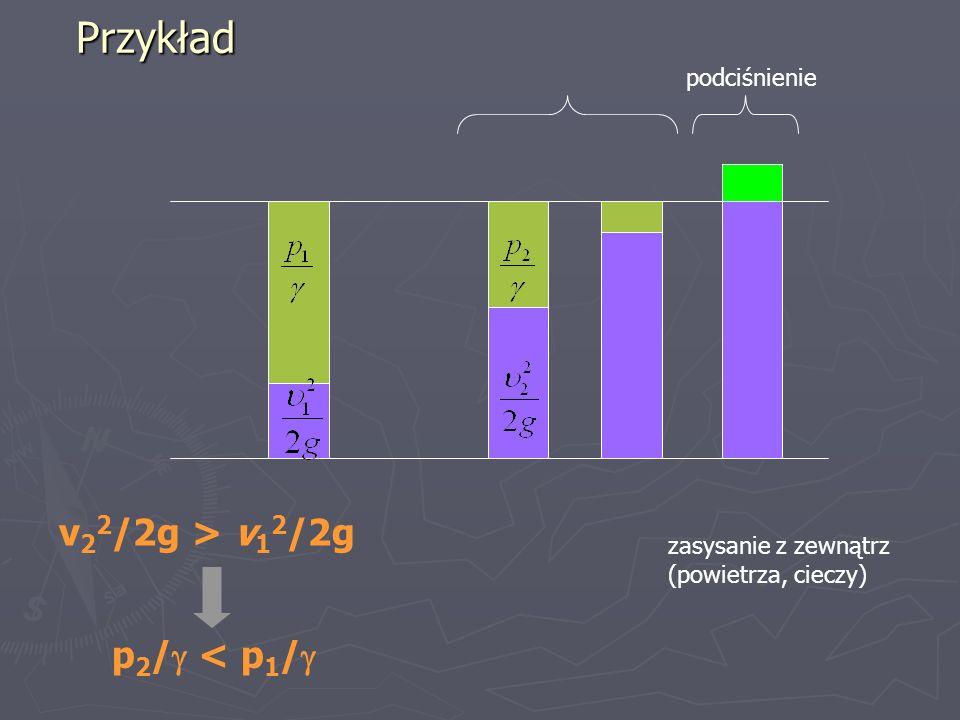 Przykład v22/2g > v12/2g p2/ < p1/ podciśnienie