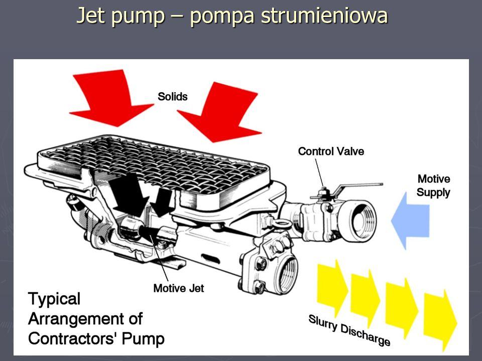 Jet pump – pompa strumieniowa