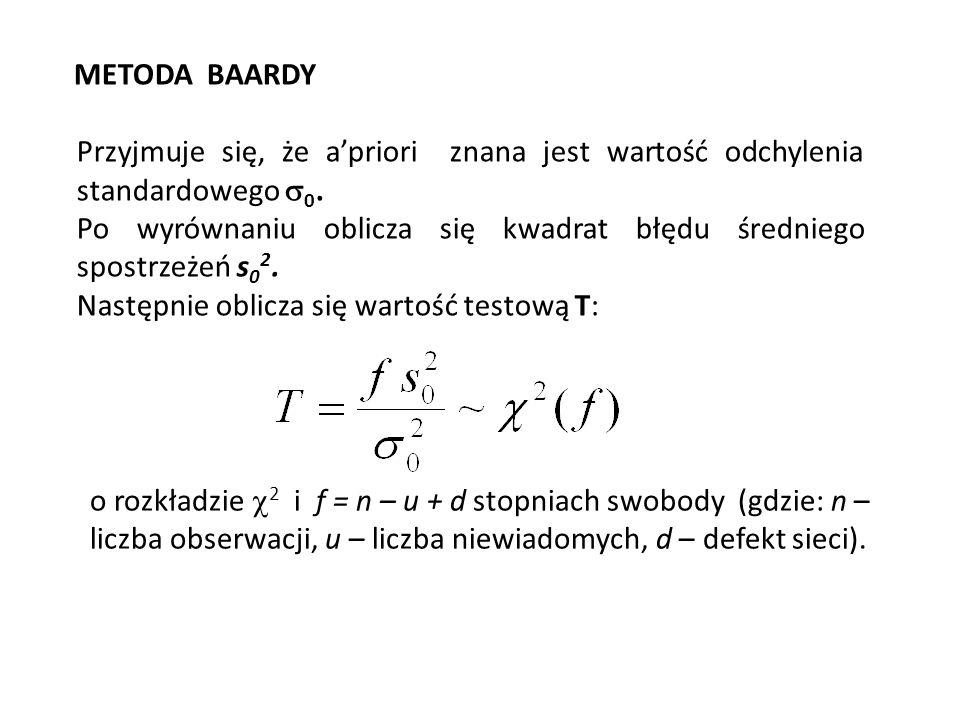 METODA BAARDY Przyjmuje się, że a'priori znana jest wartość odchylenia standardowego 0.