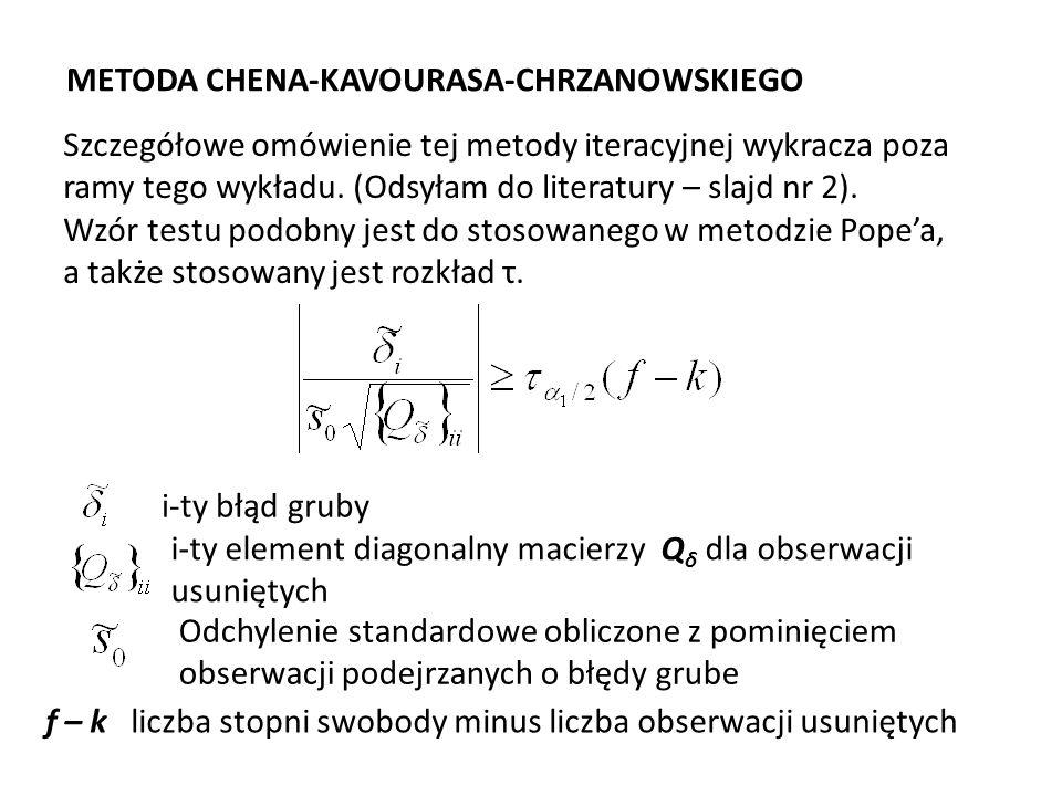 METODA CHENA-KAVOURASA-CHRZANOWSKIEGO