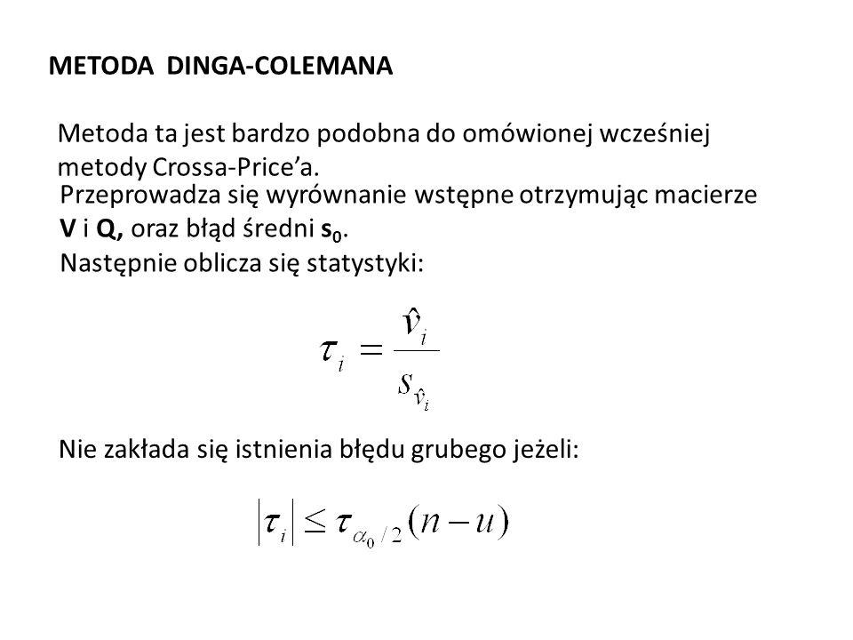 METODA DINGA-COLEMANA