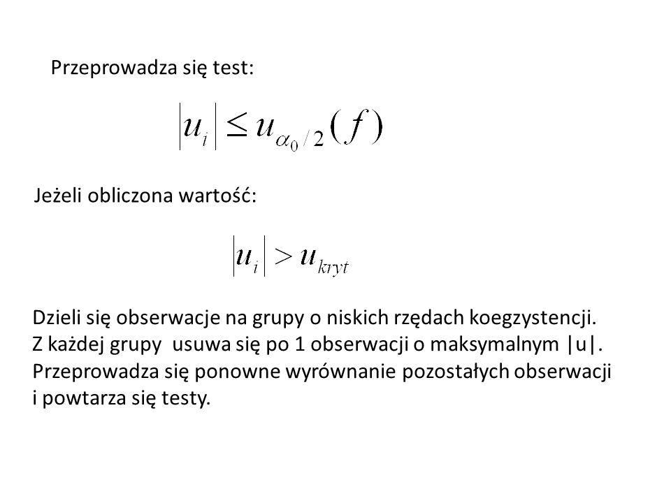Przeprowadza się test: