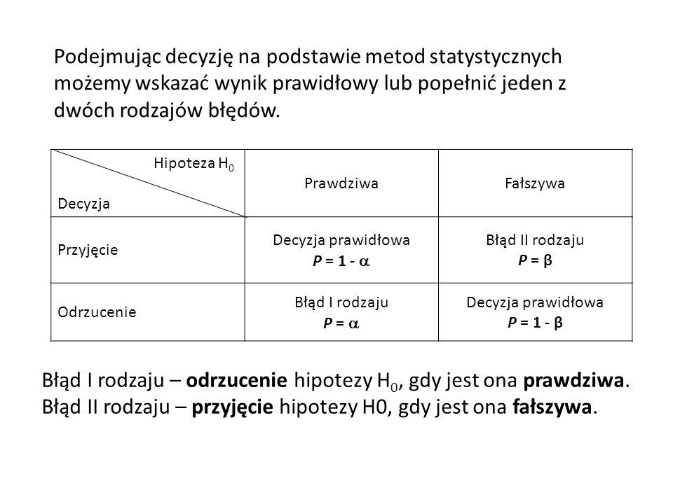 Błąd I rodzaju – odrzucenie hipotezy H0, gdy jest ona prawdziwa.