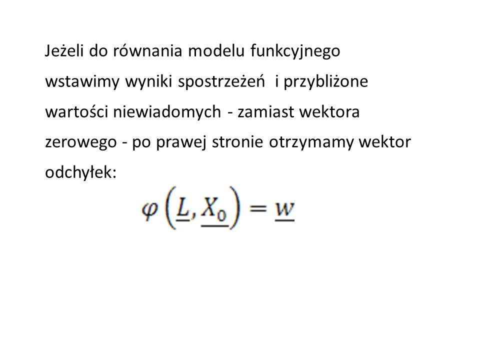 Jeżeli do równania modelu funkcyjnego