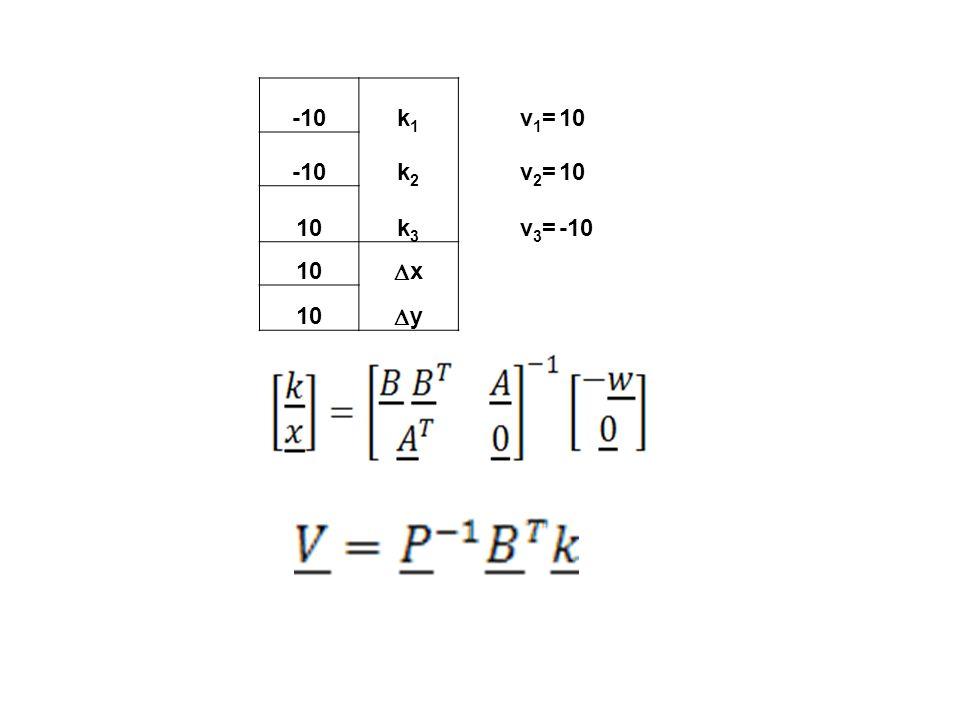 -10 k1 v1= 10 k2 v2= k3 v3= Dx Dy
