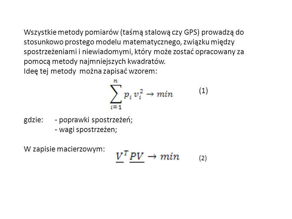 Ideę tej metody można zapisać wzorem: (1)