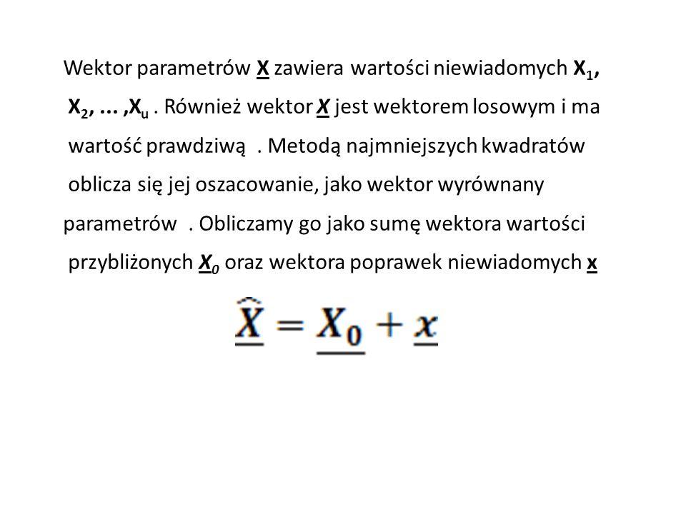 Wektor parametrów X zawiera wartości niewiadomych X1,