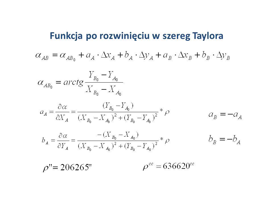 Funkcja po rozwinięciu w szereg Taylora