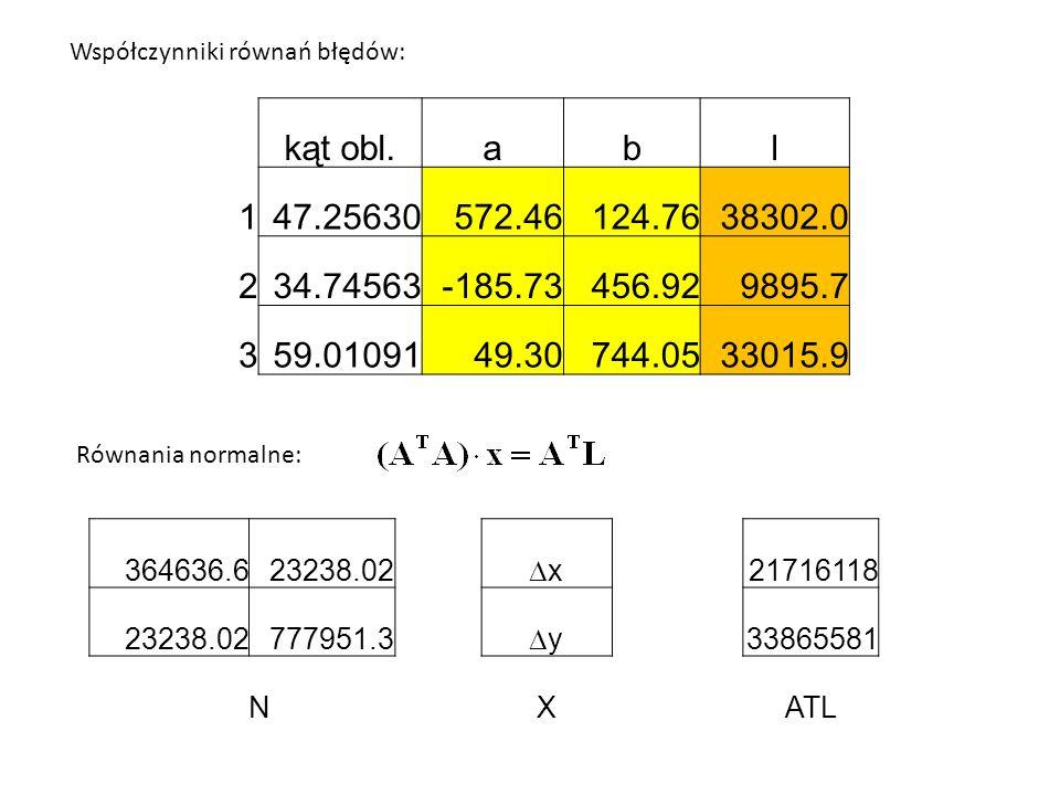 Współczynniki równań błędów: