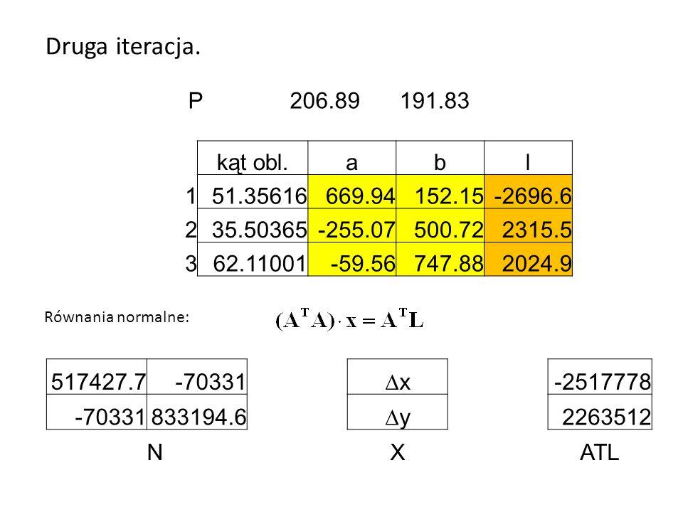 Druga iteracja. P 206.89 191.83 kąt obl. a b l 1 51.35616 669.94