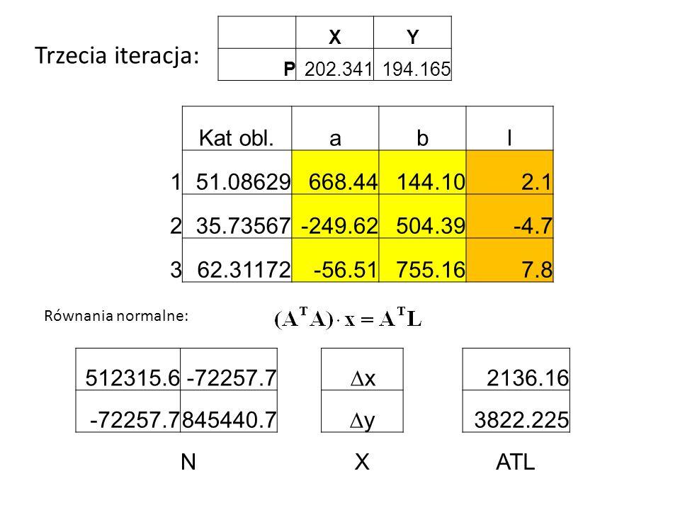 Trzecia iteracja: Kat obl. a b l 1 51.08629 668.44 144.10 2.1 2