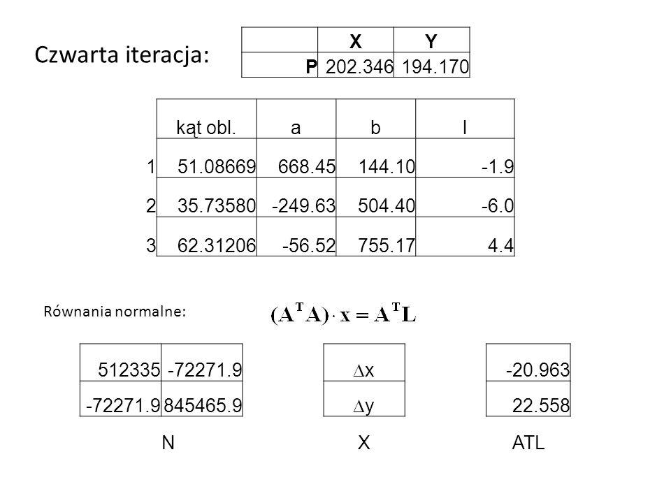 Czwarta iteracja: X Y P 202.346 194.170 kąt obl. a b l 1 51.08669