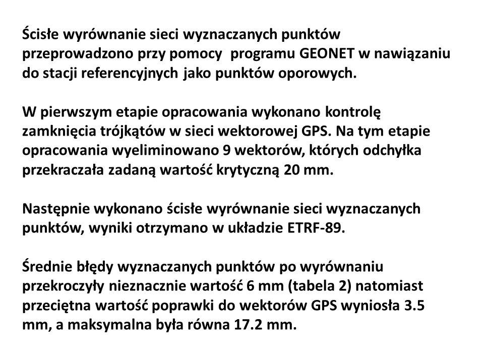 Ścisłe wyrównanie sieci wyznaczanych punktów przeprowadzono przy pomocy programu GEONET w nawiązaniu do stacji referencyjnych jako punktów oporowych.