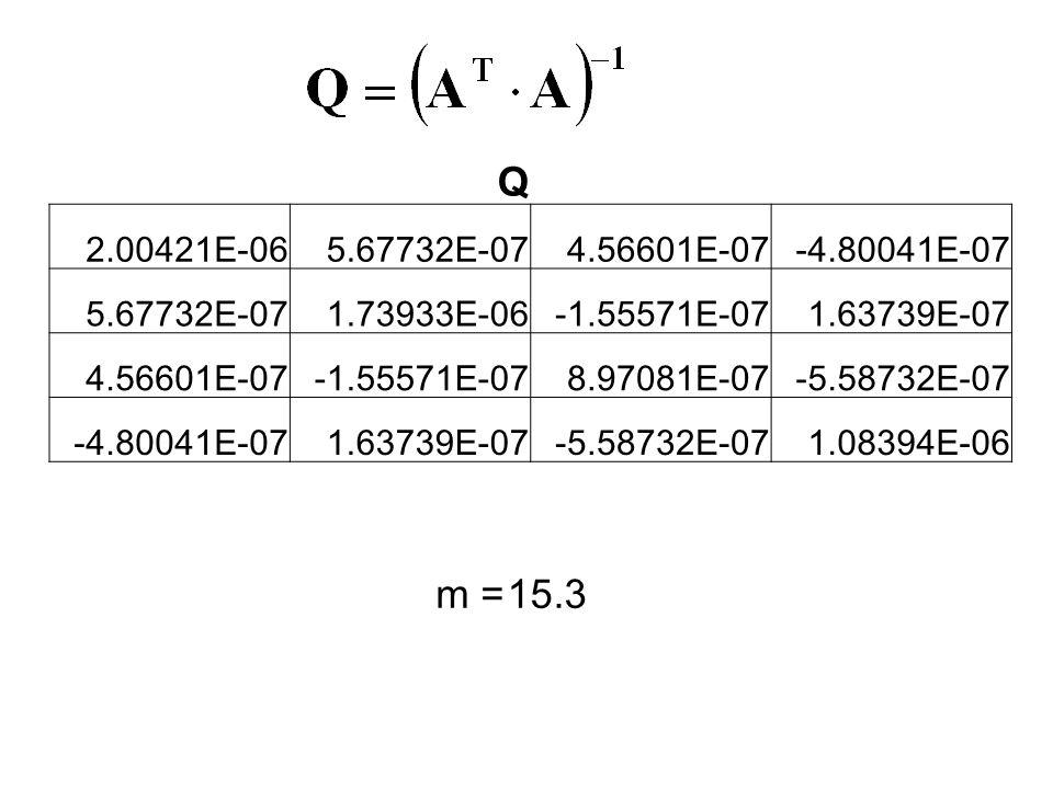 Q 2.00421E-06. 5.67732E-07. 4.56601E-07. -4.80041E-07. 1.73933E-06. -1.55571E-07. 1.63739E-07.
