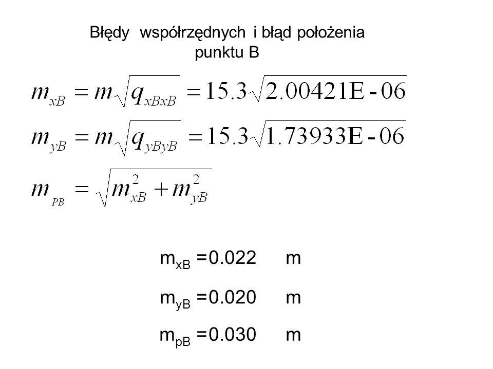 Błędy współrzędnych i błąd położenia punktu B